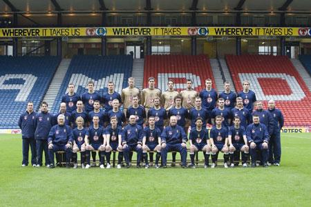 Scotland Squad