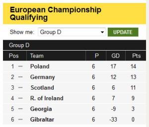euro2016-jun15